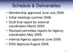 schedule deliverables