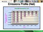 emissions profile net