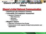 ghana s unfccc and kp implementation efforts