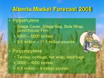 alberta market forecast 2008
