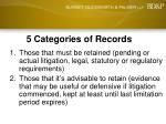 5 categories of records