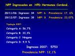 npp ingresados en hpd hermanos cordov