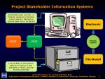 project stakeholder information systems