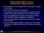 stakeholder swot analysis stakeholder opportunities