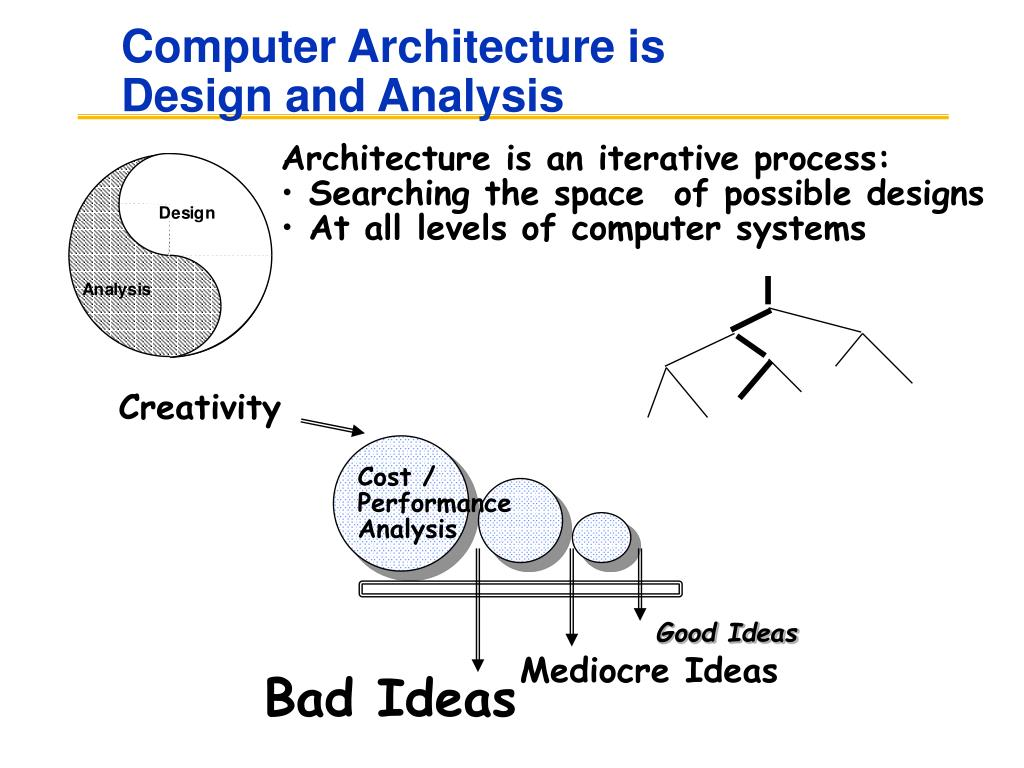 Computer Architecture is