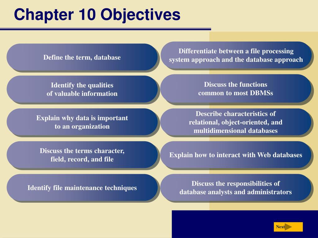 chapter 10 objectives l.