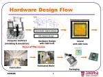 hardware design flow