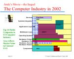 andy s movie the sequel the computer industry in 2002