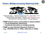 vision multiprocessing watering hole