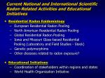 current national and international scientific radon related activities and educational initiatives