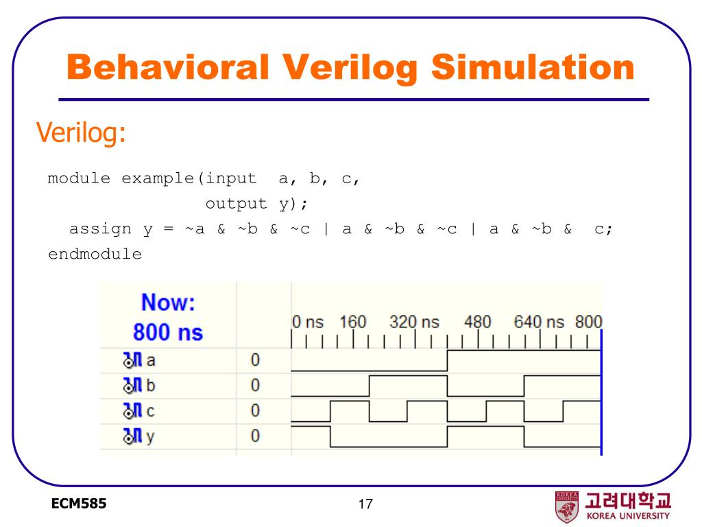 Behavioral Verilog Simulation