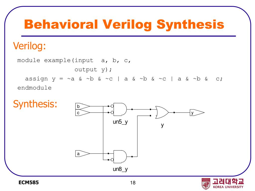 Behavioral Verilog Synthesis