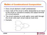 rules of combinational composition