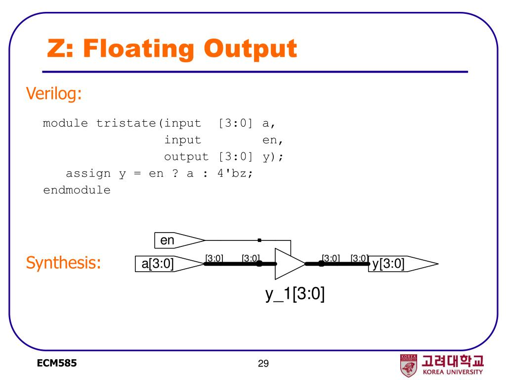 Z: Floating Output