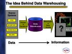the idea behind data warehousing