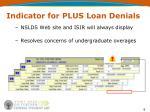 indicator for plus loan denials