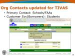 org contacts updated for tivas