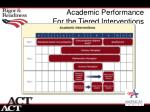 academic performance for the tiered interventions