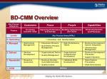 bd cmm overview