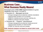 business case what success really means18