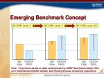 emerging benchmark concept