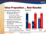 value proposition real results