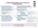 como aprovechamos los factores de transferencia25