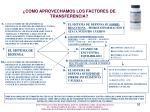 como aprovechamos los factores de transferencia26