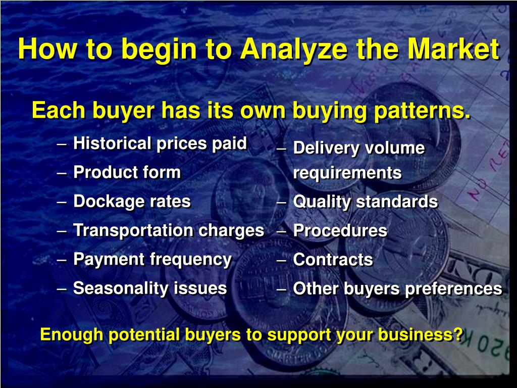 How to begin to Analyze the Market