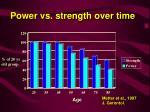power vs strength over time