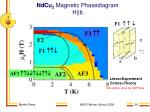 ndcu 2 magnetic phasediagram h b