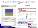 frequently used metric supply per adjusted patient day