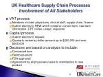 uk healthcare supply chain processes involvement of all stakeholders