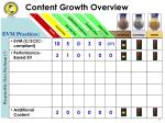 content growth overview