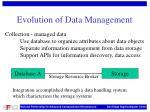 evolution of data management