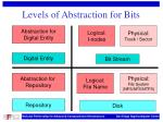 levels of abstraction for bits