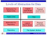 levels of abstraction for data