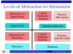 levels of abstraction for information