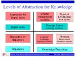 levels of abstraction for knowledge