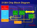 21364 chip block diagram