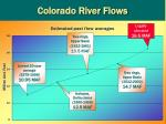 colorado river flows