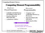 computing element programmability