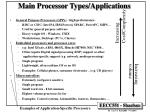 main processor types applications