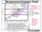 microprocessor frequency trend