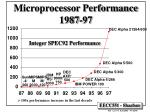 microprocessor performance 1987 97