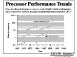 processor performance trends