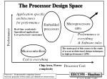 the processor design space