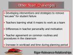 rigor relevance relationships8