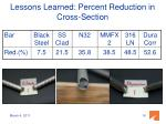 lessons learned percent reduction in cross section