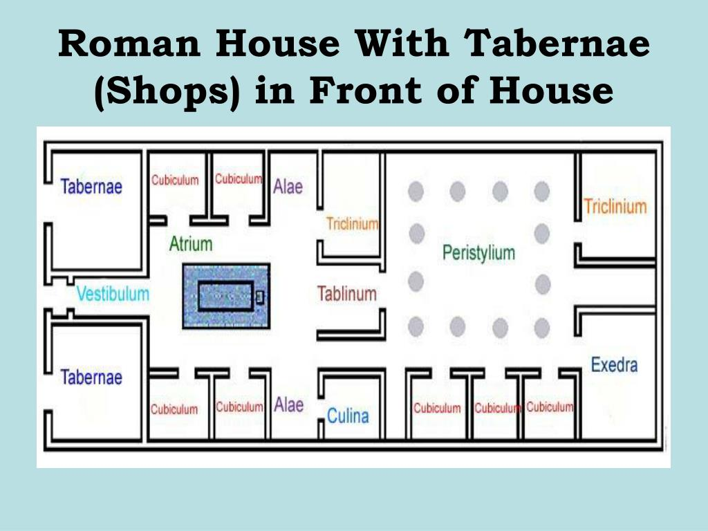 Roman House With Tabernae (Shops) in Front of House